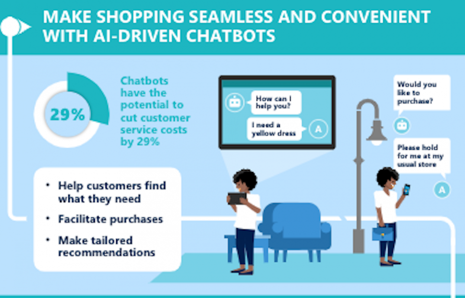 Take advantage of three emerging technologies driving change in retail
