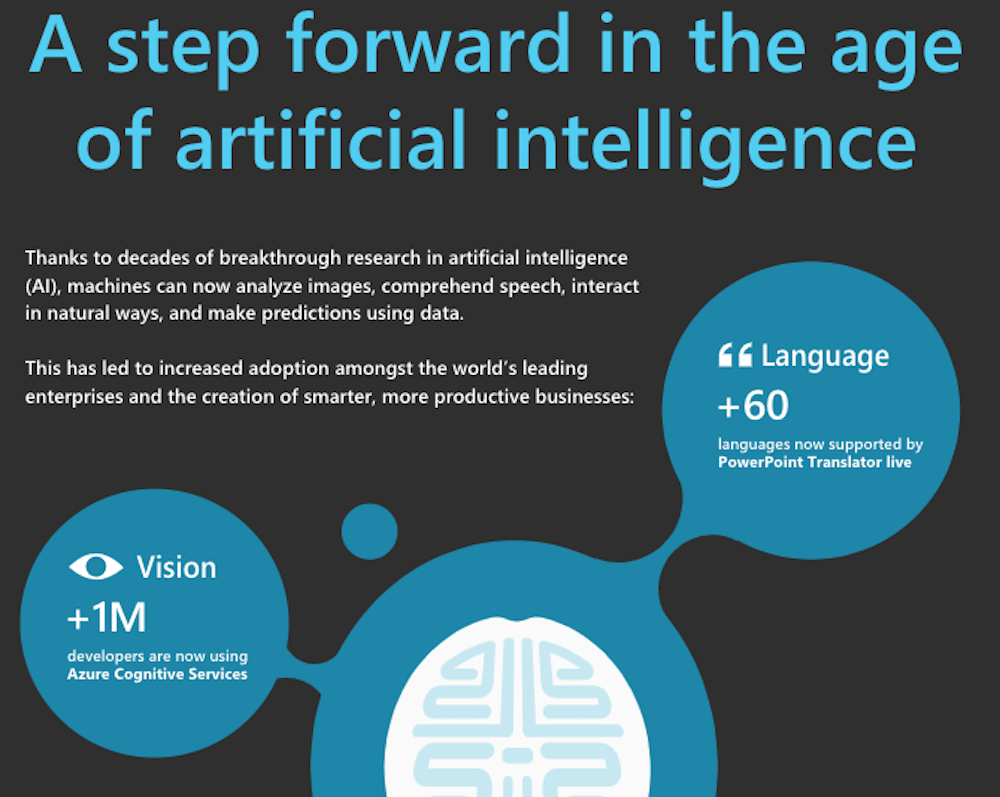 A step forward in the age of artificial intelligence