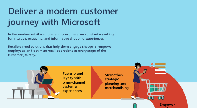 Deliver a modern customer journey with Microsoft