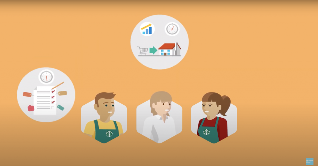 Deliver intelligent supply chain with Microsoft