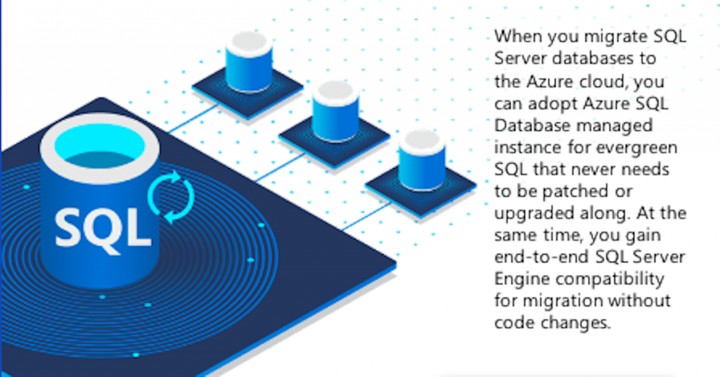 Azure SQL Database: Intelligent databases that are always up to date