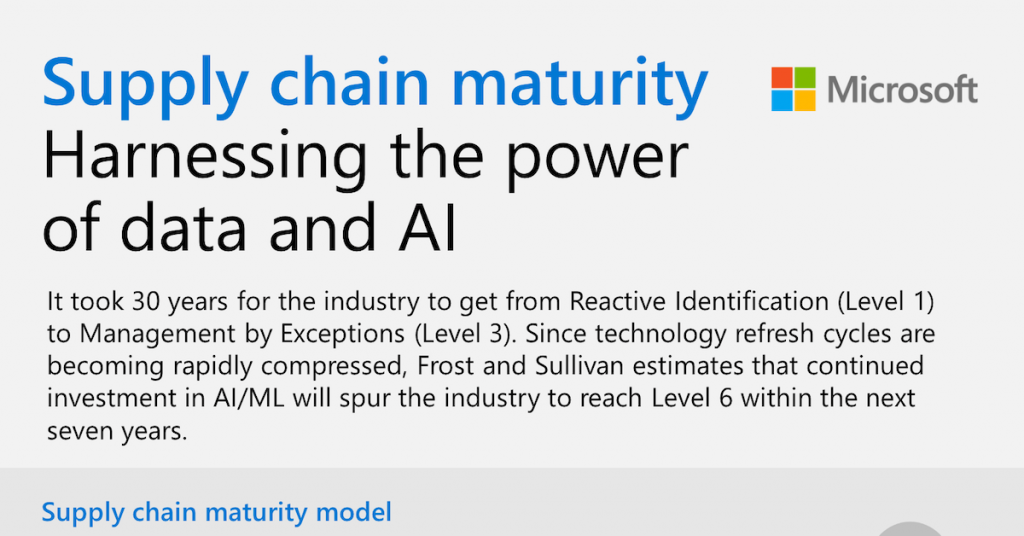 Supply chain maturity: Harnessing the power of data and AI