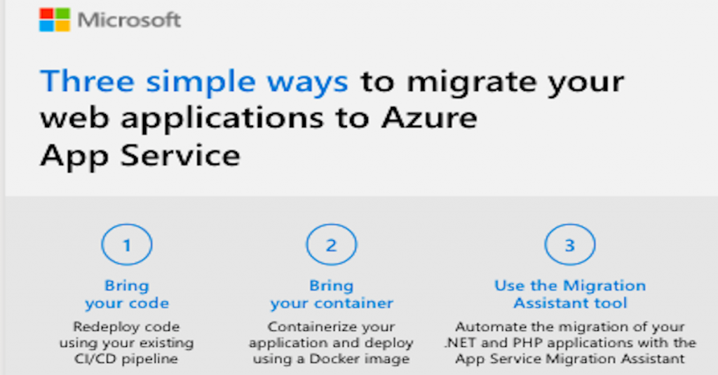 Migrate Web Apps