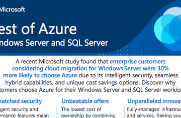 Windows and SQL Server: The Best of Azure